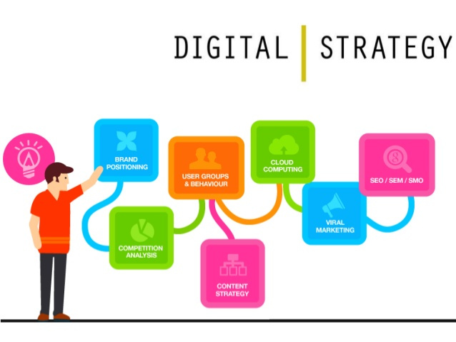 When You Should Opt Your Digital Marketing Strategy – Digital Marketing Services