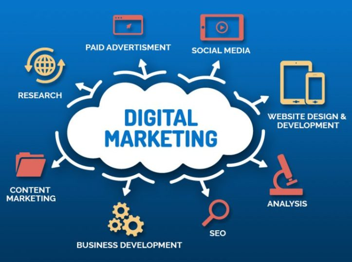 Efficient Digital Marketing Tips For New Age Entrepreneurs