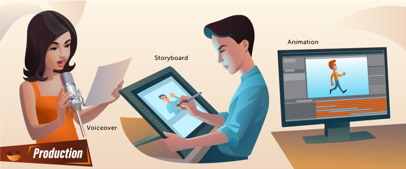 Animated Explainer Video Production Company