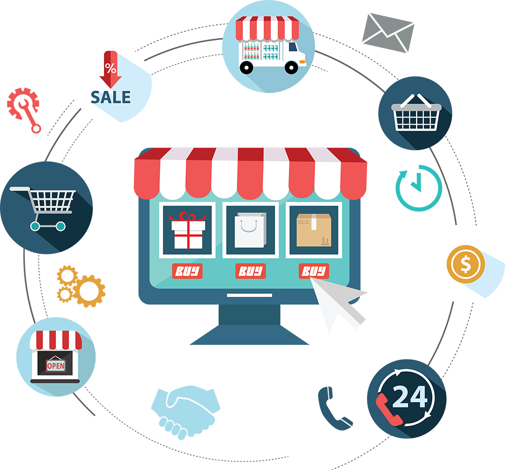 eCommerce Website Design | Budget Website Design|700RM Unlimited Pages in Malaysia