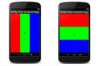 Android Layout Types. - CBitss Technologies : powered by Doodlekit
