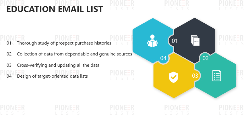 Education Email List | Education Data Mailing Lists - Pioneer Lists