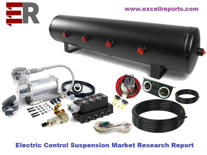 Electric Control Suspension Market 2018 Global Share, Trend and Opportunities Forecast To 2024