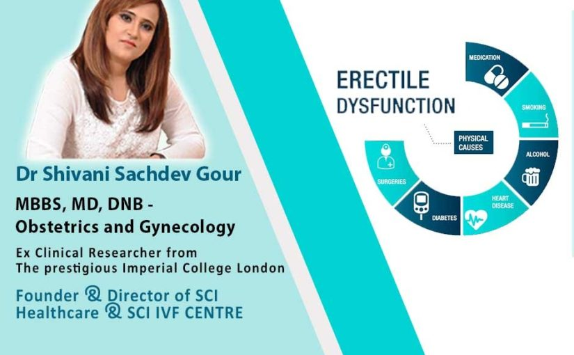 How to reach the Best IVF Specialist Doctor in Delhi near me? – Dr Shivani Sachdev Gour