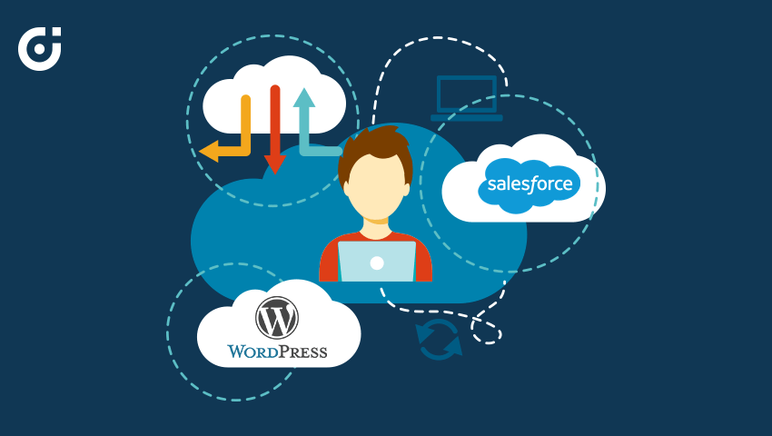 Explore the Organizational Intelligence with Salesforce Wordpress Portal