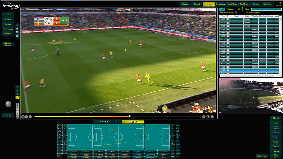 The Major Benefits Of The Video Analysis In The Sports Field