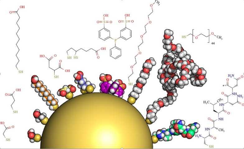 Functionalized Nanomaterials - Alfa Chemistry