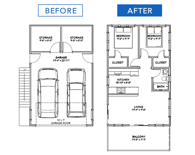 Advice On Converting Your Garage To A Granny Flat (New Zealand)