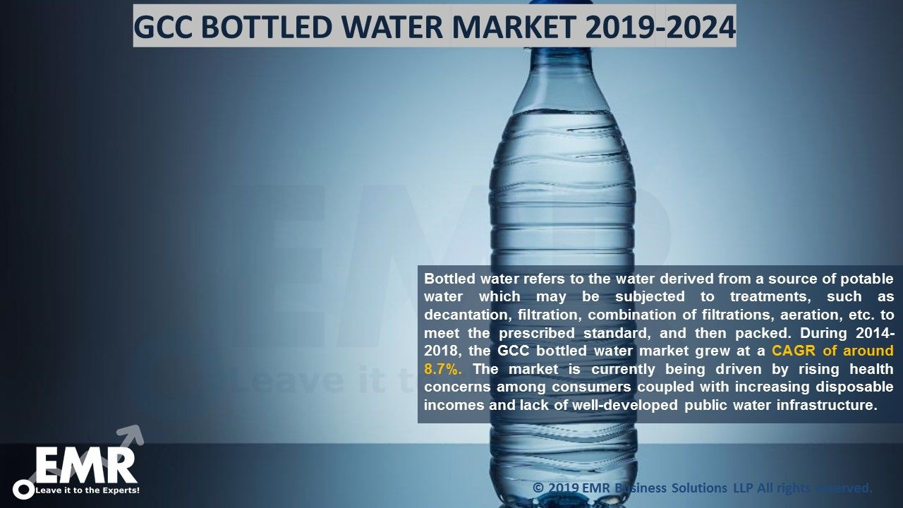 GCC Bottled Water Market Size, Share, Trends, Growth, Report 2020-2025