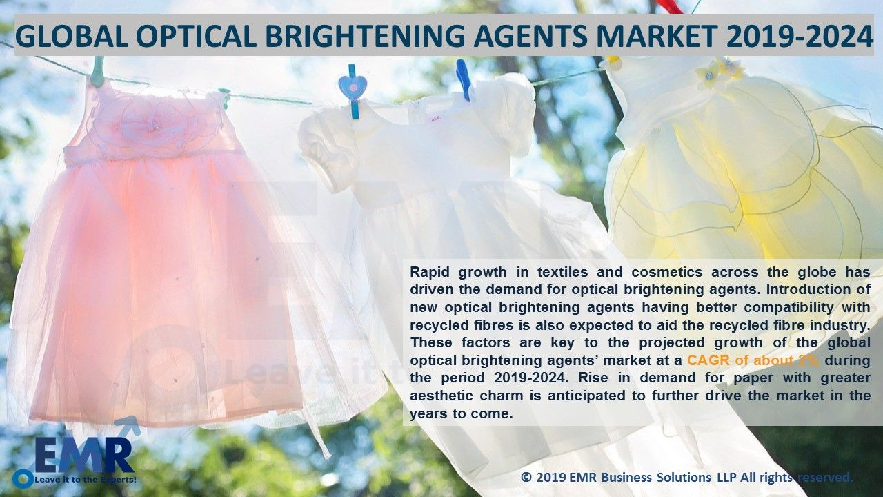 Optical Brightening Agents Market Report, Size, Share, Trends 2020-2025
