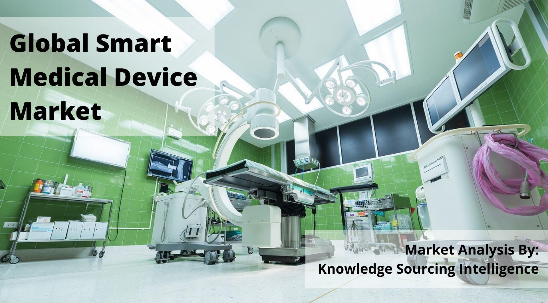 Global Smart Medical Device Market