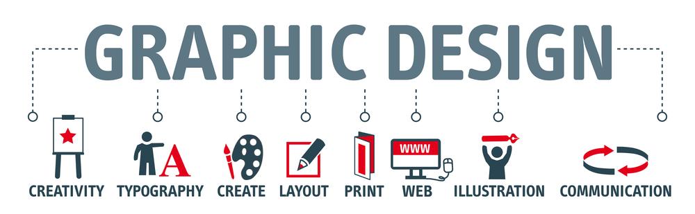 Graphic Designing courses in Guntur–Graphic Design Training Institute