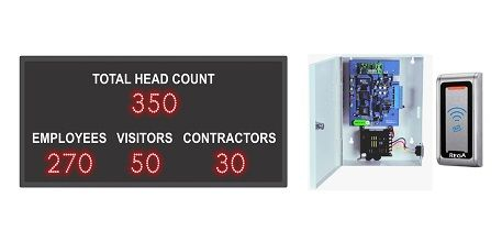 Head Count Display Board