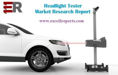 Headlight Tester Market Demand, Growth, Share, Opportunities & Competitive Analysis 2024