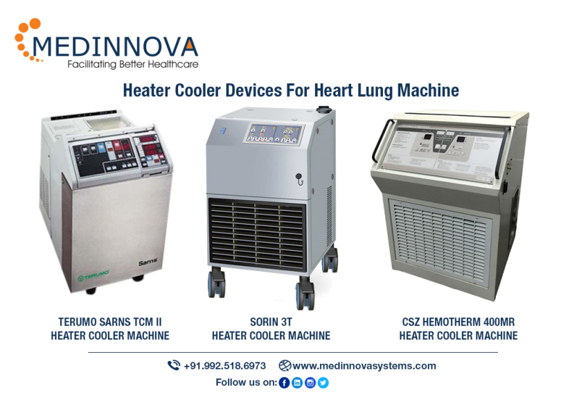 Heater Cooler Device For Heart Lung Machine – Medinnova Systems