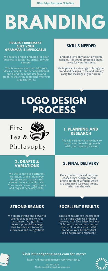 Branding - Blue Edge Business