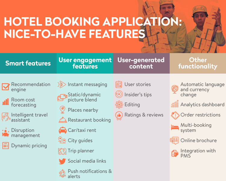 How to make a hotel booking app