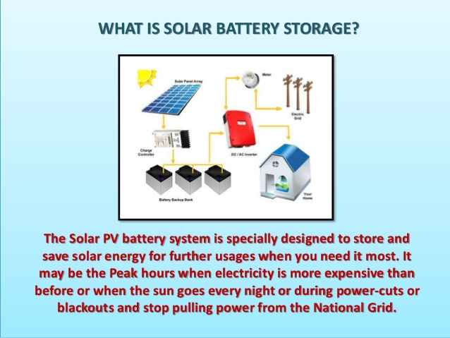 How Do Use Solar PV Battery Storage System?
