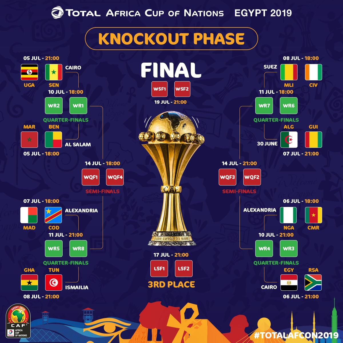 AFCON live streaming: Round of 16 predictions on GTV sports