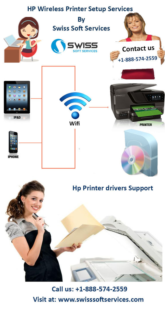 Hp Printer Wireless Setup Services | Hp Printer Tech Support Number | +1-888-574-2559