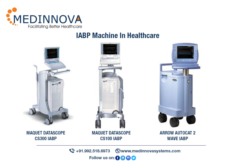 Significant Role Of IABP Machine In Healthcare- Then & Now! – Medinnova Systems