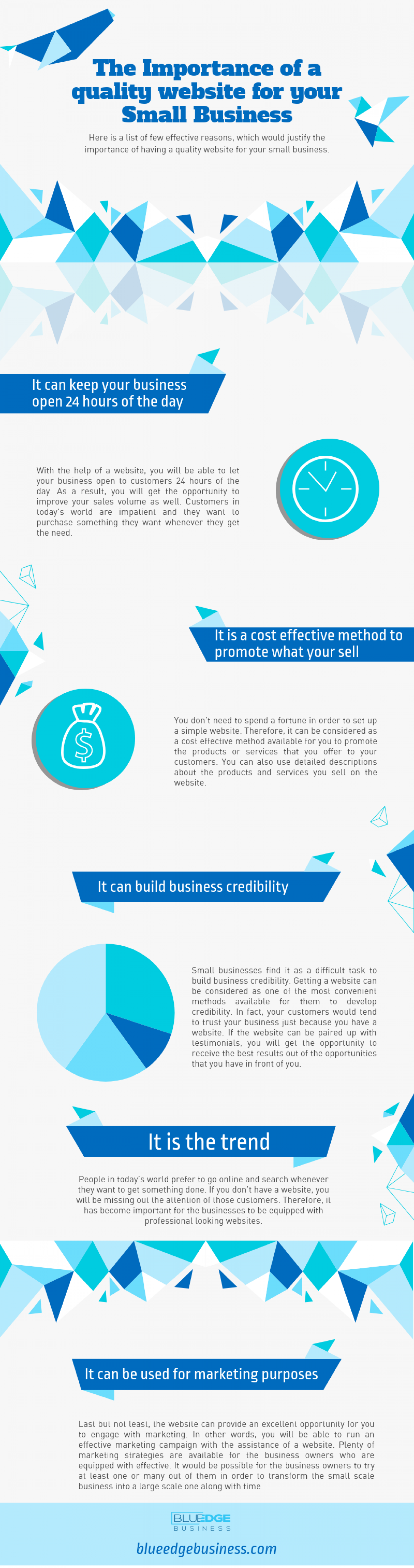 Importance of a Quality Website - Blue Edge Business