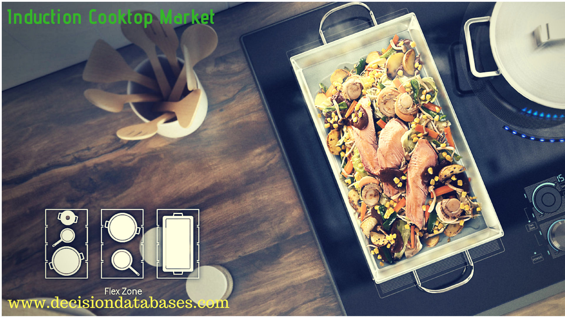 Induction Cooktop Market