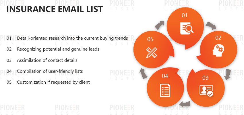 Insurance Email List | Insurance Mailing List | Pioneer Lists