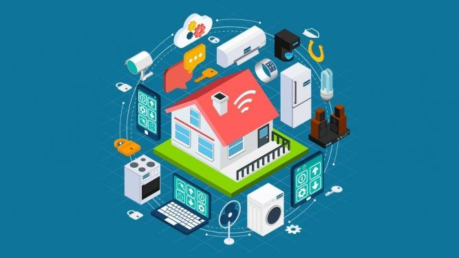 {Internet of things} Everything you need to know about Internet of things