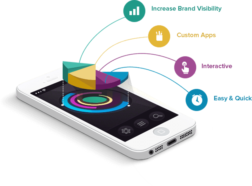 iPhone App Development Company | Hire iPhone App Developers
