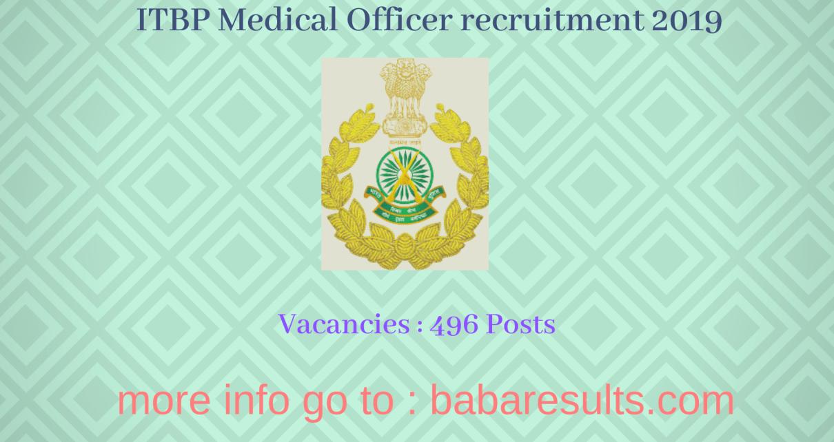 IDBI Chartared Accountants Recruitment 2019