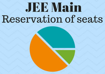 JEE Main Reservation of Seats 2019