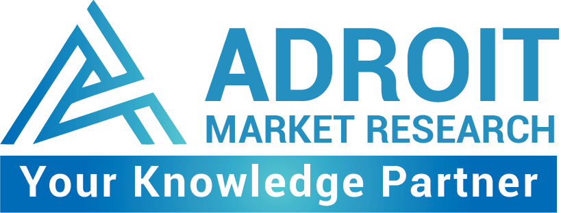 Consumption-based IT Services Market 2018 Industry Analysis & Opportunities by 2025