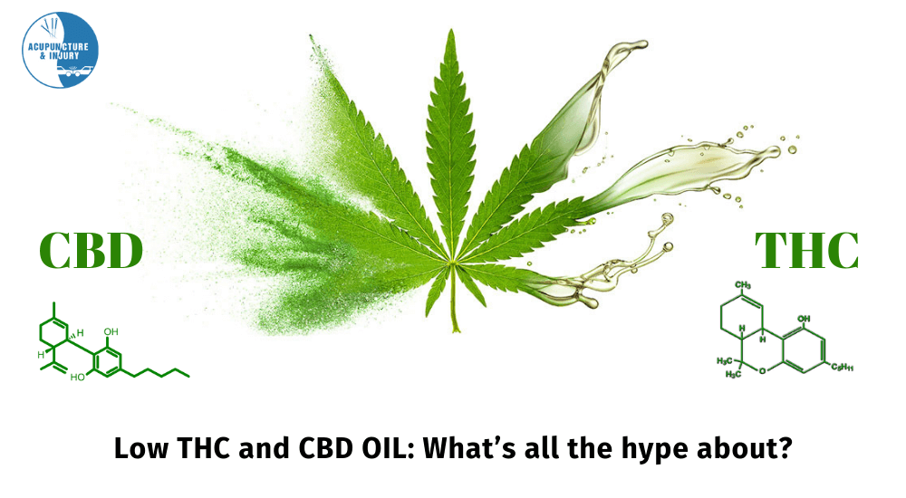 Low THC and CBD OIL: What's all the hype about | Acupuncture & Injury