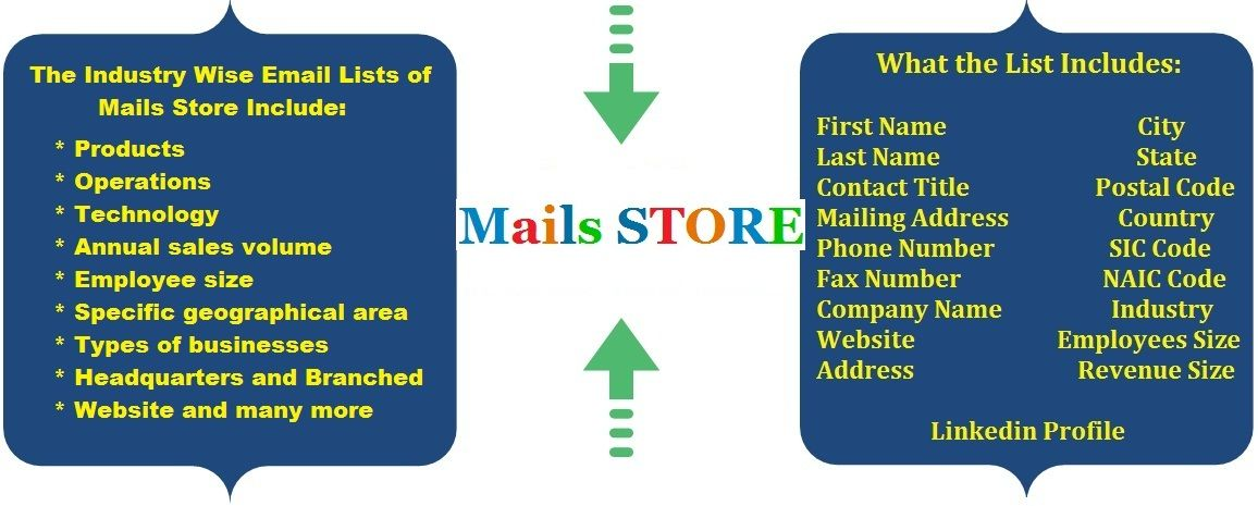 Industry Wise Email List [Database] Industry Wise Mailing Lists & Address