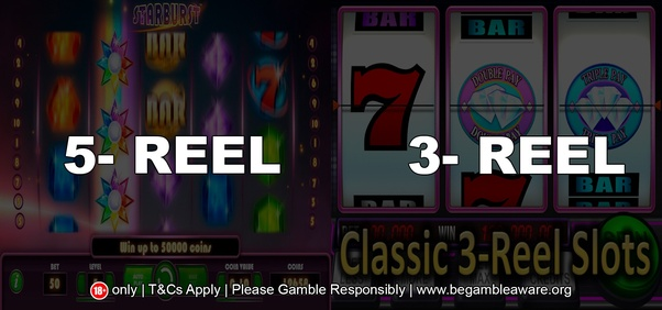 The Advantages of Playing Online 5 Reel Slot Ma...