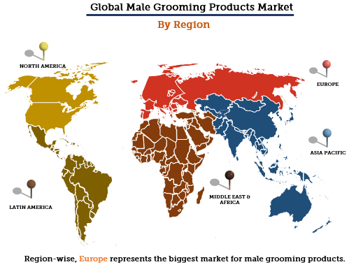 Male Grooming Products Market Share, Trends and Analysis 2018-2023
