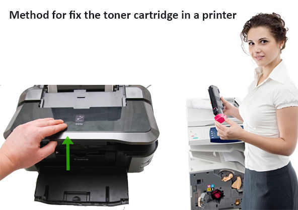 Method for fix the toner cartridge in a printer.