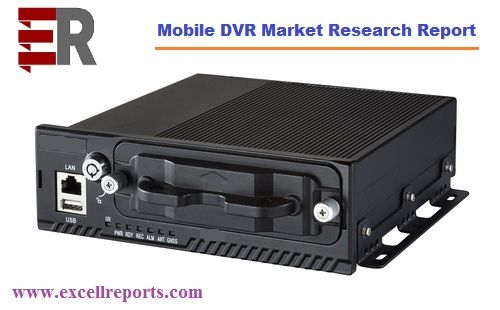 Mobile DVR Market Technology Trends in Future, Status and Forecast 2024