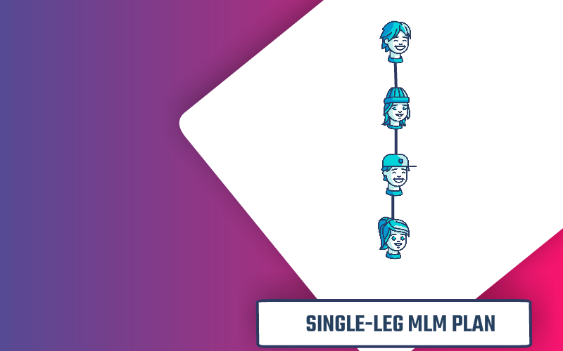 Best Single Leg Compensation Plan Mobile MLM Software Lucknow Delhi India USA UK Canada