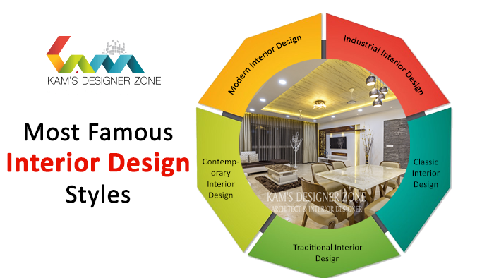 Most Famous Interior Design Styles