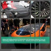 3D Printing Market for Automotive and Aerospace Industry Forecast 2023