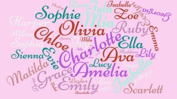 Top 1000 prénoms de filles