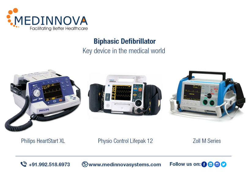 Biphasic Defibrillator System – Its Role Is Significant! – Medinnova Systems