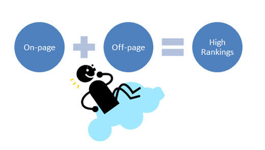 Difference between On and Off page SEO? | Yogesh Gaur