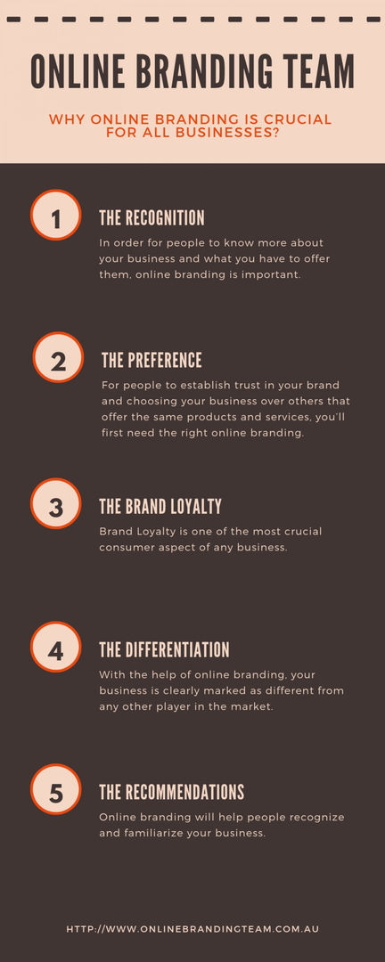 Online Branding_why online branding is crucial for all businesses | Visual.ly
