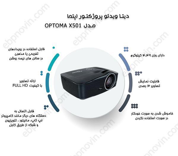 دیتا ویدئو پروژکتور اپتما OPTOMA X501