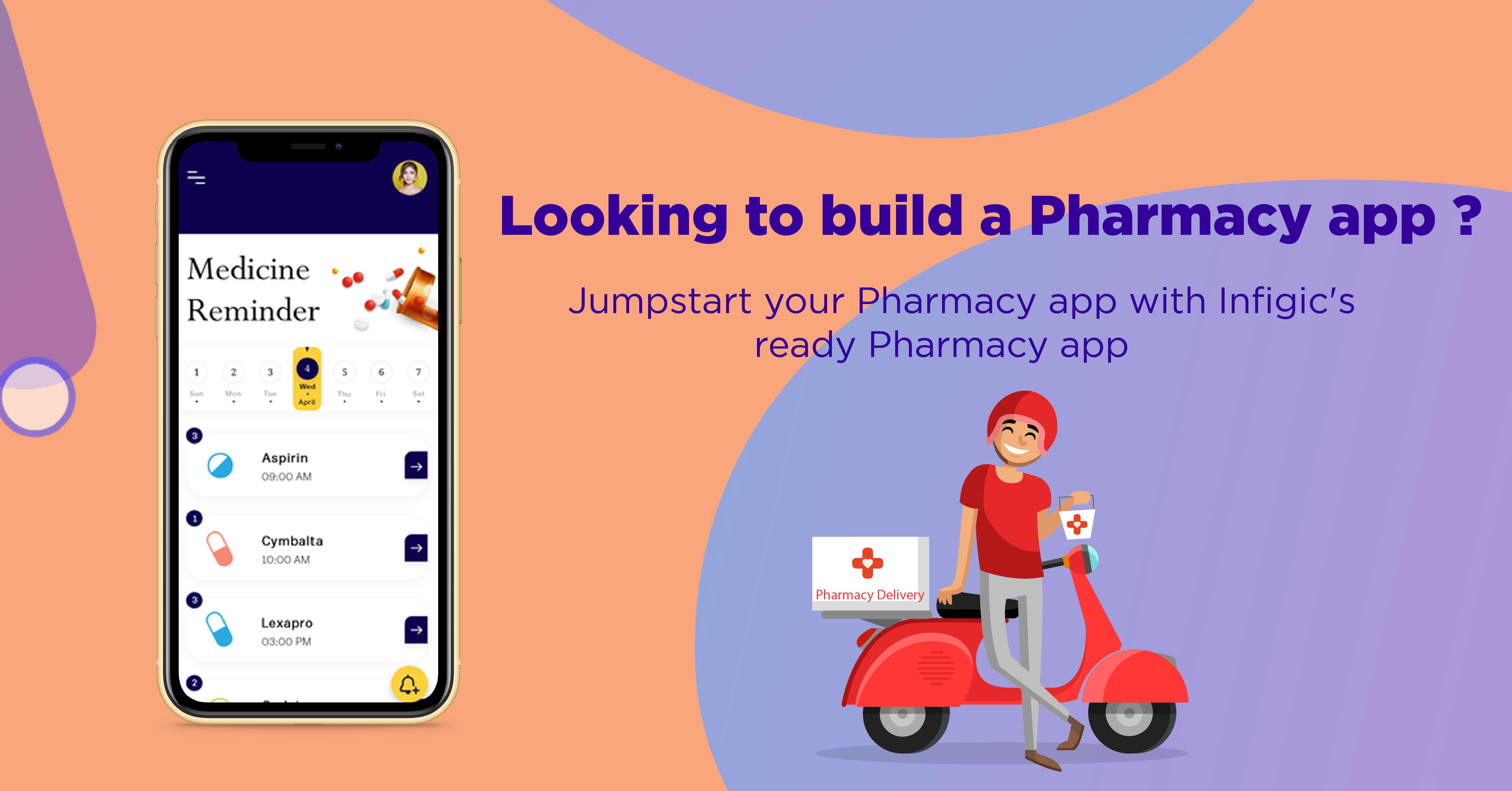 The Best Pharmacy Apps for 2020 - Infigic Technologies