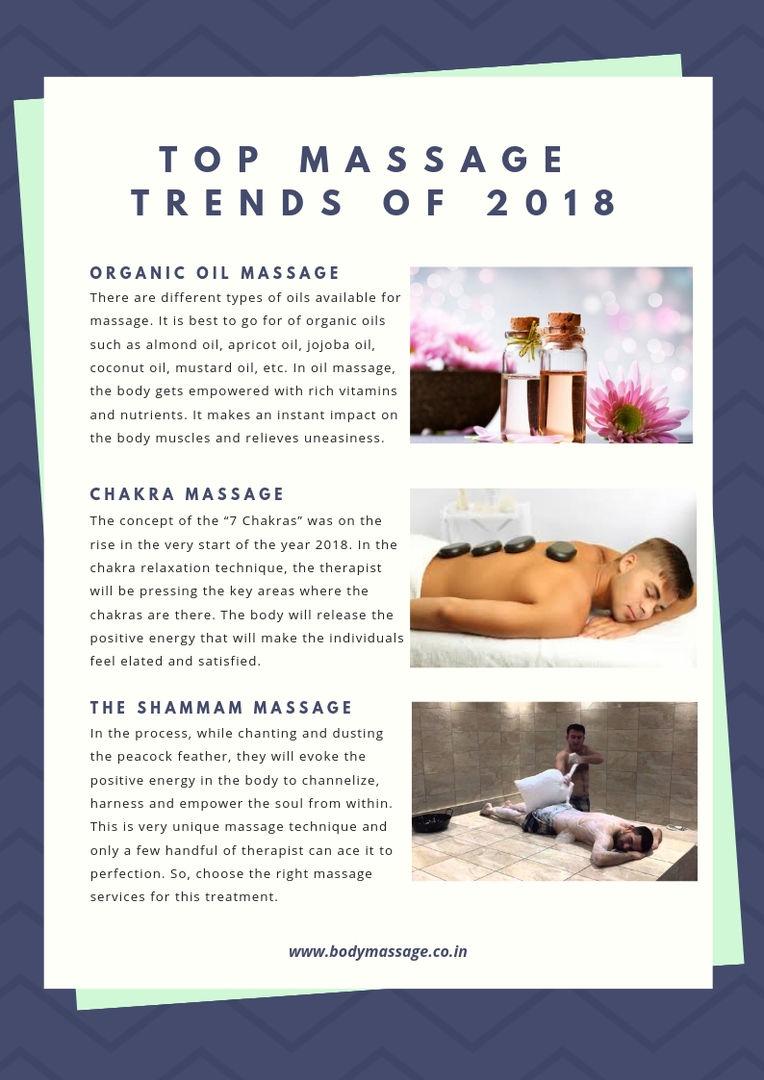 Top Massage Trends of 2018