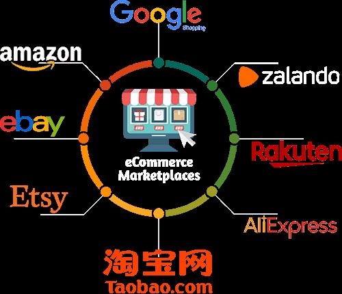eCommerce Image Editing Services | Ecommerce Photo Editing
